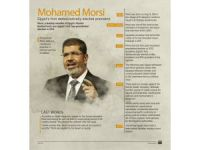 Mohamed Morsi: Man of courage